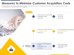 Improving Retention Rate By Implementing Strategy Measures To Minimize Customer Acquisition Costs Formats PDF