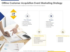 Improving Retention Rate By Implementing Strategy Offline Customer Acquisition Event Marketing Strategy Slides PDF