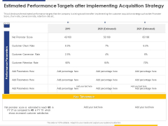 Improving Retention Rate Implementing Estimated Performance Targets After Implementing Acquisition Strategy Brochure PDF