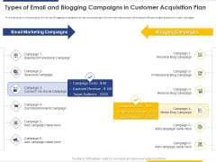 Improving Retention Rate Implementing Strategy Types Of Email And Blogging Campaigns In Customer Acquisition Plan Structure PDF
