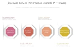 Improving Service Performance Example Ppt Images