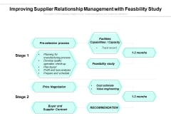 Improving Supplier Relationship Management With Feasbility Study Ppt PowerPoint Presentation Slides Background Designs PDF
