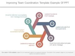Improving Team Coordination Template Example Of Ppt