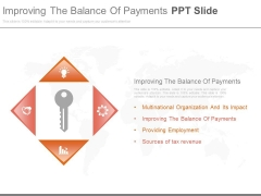 Improving The Balance Of Payments Ppt Slide