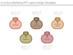 In Culture Marketing Ppt Layout Design Templates