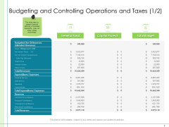 In Depth Business Assessment Budgeting And Controlling Operations And Taxes Inspiration PDF