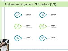 In Depth Business Assessment Business Management Kpis Metrics Ppt PowerPoint Presentation Show Demonstration PDF