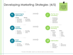 In Depth Business Assessment Developing Marketing Strategies Optimization Ppt Layouts Format PDF