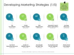 In Depth Business Assessment Developing Marketing Strategies Ppt Ideas Master Slide PDF