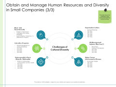 In Depth Business Assessment Obtain And Manage Human Resources And Diversity In Small Companies Programs Template PDF