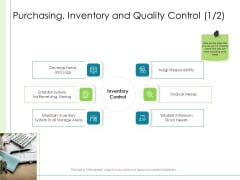 In Depth Business Assessment Purchasing Inventory And Quality Control Ppt Layouts Pictures PDF