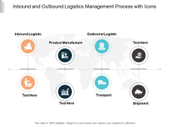 Inbound And Outbound Logistics Management Process With Icons Ppt PowerPoint Presentation Outline Clipart