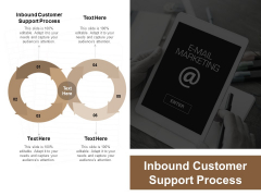 Inbound Customer Support Process Ppt PowerPoint Presentation Icon Files Cpb
