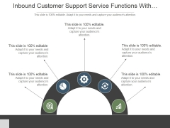 Inbound Customer Support Service Functions With Images Ppt PowerPoint Presentation Background Designs