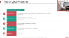 Inbound Interruption Commerce Promotion Practices Product Value Proposition Ppt Styles Slides PDF