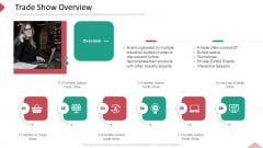 Inbound Interruption Commerce Promotion Practices Trade Show Overview Ppt Styles Skills PDF