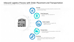 Inbound Logistics Process With Order Placement And Transportation Ppt PowerPoint Presentation Gallery Grid PDF