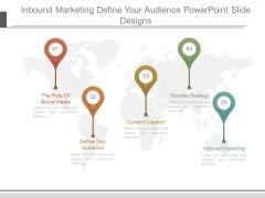 Inbound Marketing Define Your Audience Powerpoint Slide Designs