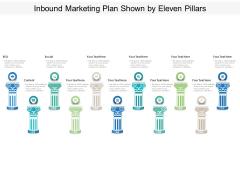 Inbound Marketing Plan Shown By Eleven Pillars Ppt PowerPoint Presentation Inspiration Master Slide PDF