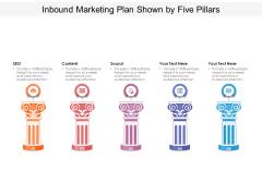 Inbound Marketing Plan Shown By Five Pillars Ppt PowerPoint Presentation Pictures Show PDF