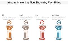 Inbound Marketing Plan Shown By Four Pillars Ppt PowerPoint Presentation Slides Portrait PDF