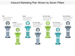 Inbound Marketing Plan Shown By Seven Pillars Ppt PowerPoint Presentation Pictures Inspiration PDF