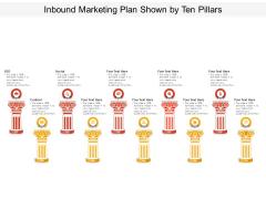 Inbound Marketing Plan Shown By Ten Pillars Ppt PowerPoint Presentation Professional Design Templates PDF