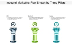Inbound Marketing Plan Shown By Three Pillars Ppt PowerPoint Presentation File Example Topics PDF