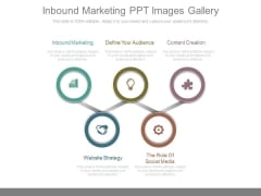 Inbound Marketing Ppt Images Gallery
