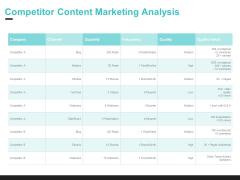 Inbound Marketing Proposal Competitor Content Marketing Analysis Structure PDF