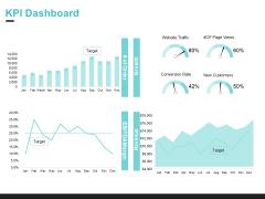 Inbound Marketing Proposal KPI Dashboard Designs PDF