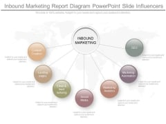 Inbound Marketing Report Diagram Powerpoint Slide Influencers