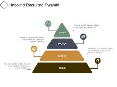 Inbound Recruiting Pyramid Ppt Powerpoint Presentation Show Template