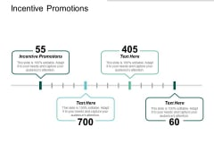 Incentive Promotions Ppt PowerPoint Presentation Ideas Graphics Template Cpb