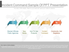 Incident Command Sample Of Ppt Presentation