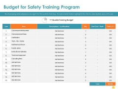 Incident Management Process Safety Budget For Safety Training Program Sample PDF