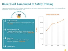 Incident Management Process Safety Direct Cost Associated To Safety Training Sample PDF
