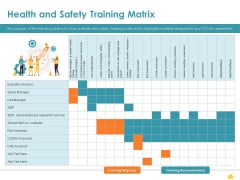 Incident Management Process Safety Health And Safety Training Matrix Topics PDF