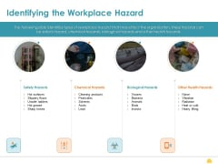 Incident Management Process Safety Identifying The Workplace Hazard Structure PDF