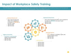 Incident Management Process Safety Impact Of Workplace Safety Training Ideas PDF