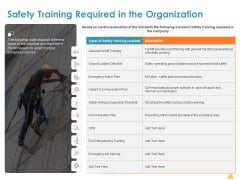 Incident Management Process Safety Safety Training Required In The Organization Information PDF