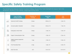 Incident Management Process Safety Specific Safety Training Program Infographics PDF