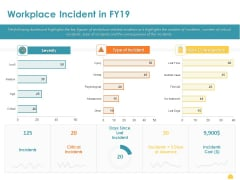 Incident Management Process Safety Workplace Incident In Fy19 Professional PDF
