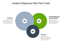 Incident Response Plan Flow Chart Ppt PowerPoint Presentation Infographic Template Slide Download Cpb