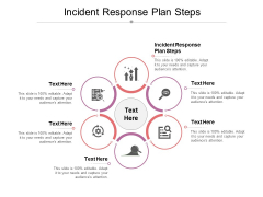 Incident Response Plan Steps Ppt PowerPoint Presentation Model Sample Cpb