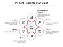 Incident Response Plan Steps Ppt PowerPoint Presentation Model Sample Cpb