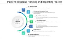 Incident Response Planning And Reporting Process Ppt PowerPoint Presentation File Format PDF