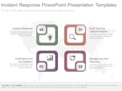 Incident Response Powerpoint Presentation Templates