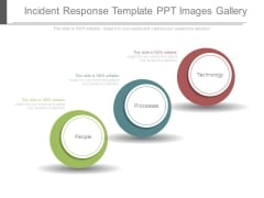 Incident Response Template Ppt Images Gallery