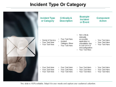 Incident Type Or Category Ppt PowerPoint Presentation Styles Designs